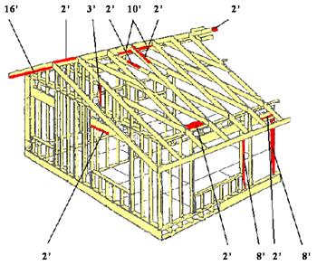 termite treatment diagram